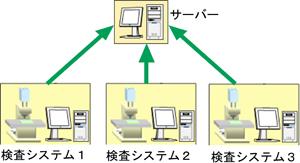 jirei_byohri01.jpg