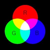 光の三原色_1.jpg