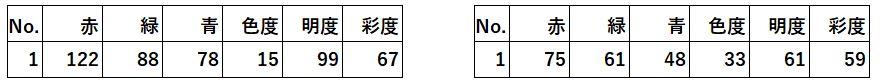 10yen_数値結果_1.JPG