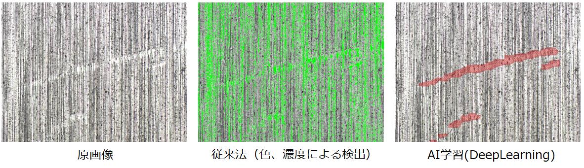 AI画像解析と従来法の比較