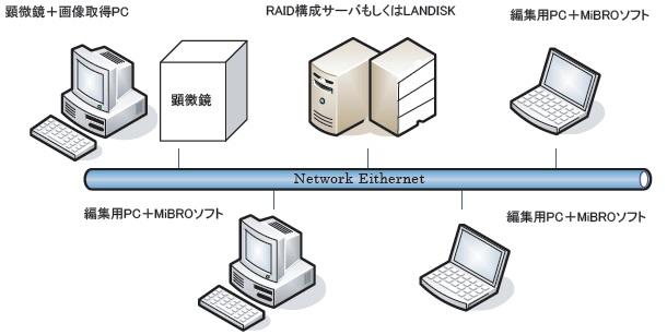 Mibro_NetworkShare.jpg