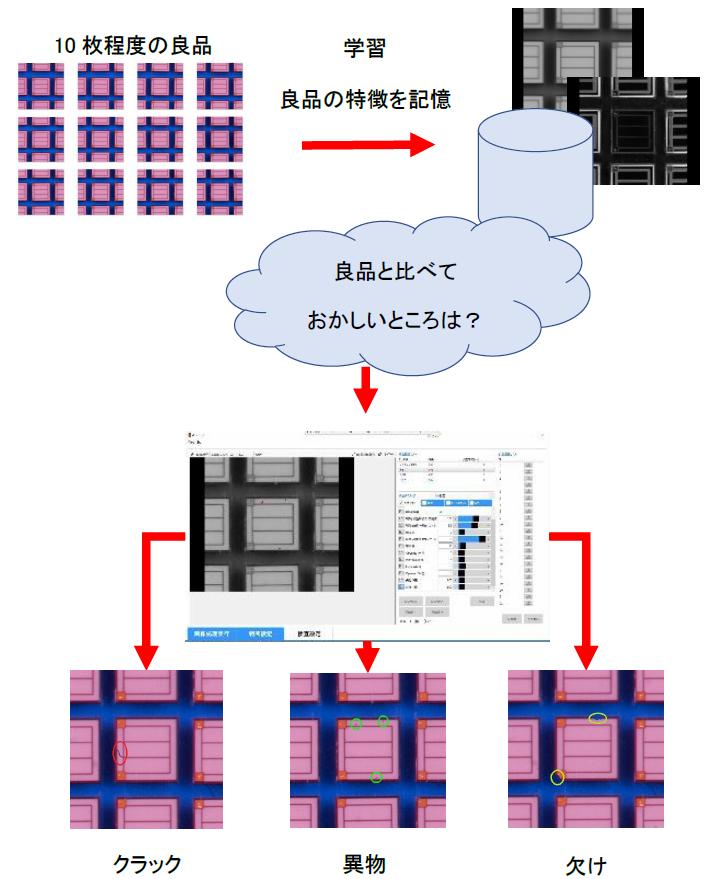 VIS imageAnalyzer