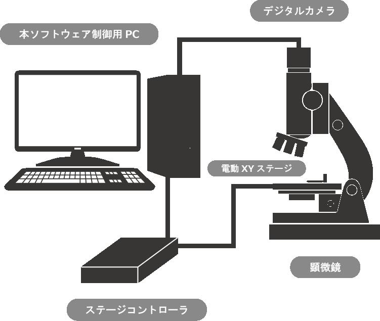 Captomator